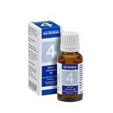 Produktbild Biochemie Globuli 4 Kalium chloratum D 6