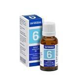 Produktbild Biochemie Globuli 6 Kalium sulfuricum D 6