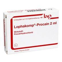 Lophakomp Procain 2 ml Injektionslösung Erfahrungen teilen