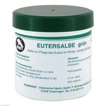 Eutersalbe grün vet. (für Tiere)