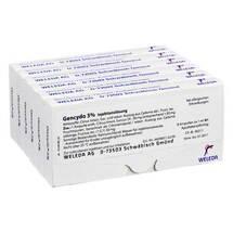 Gencydo 3% Injektionslösung Erfahrungen teilen