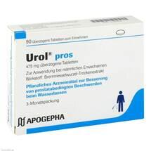 Produktbild Urol Pros überzogene Tabletten