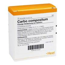 Produktbild Carbo Compositum Ampullen