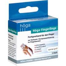 Höga Fingerlinge Schlauchverband
