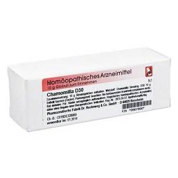 PZN 00907800 Globuli, 10 g