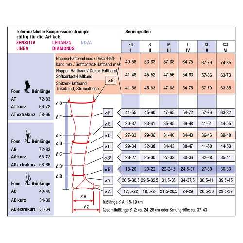 Compressana Sensitiv Kompressionsstrümpfe KKL 2 AD kurz IV silk offene Fußspitze - 2