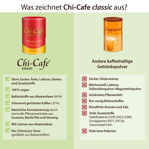 Chi Cafe Dr. Jacob`s Pulver - 3
