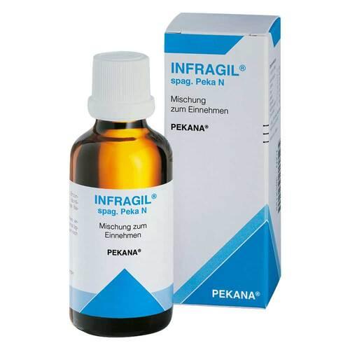 PZN 06052682 Tropfen, 100 ml