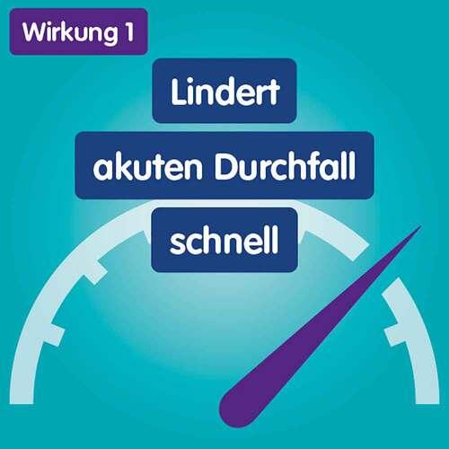 Imodium akut Duo bei akutem Durchfall - 3