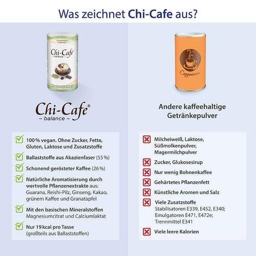 Chi Cafe balance Pulver - 3