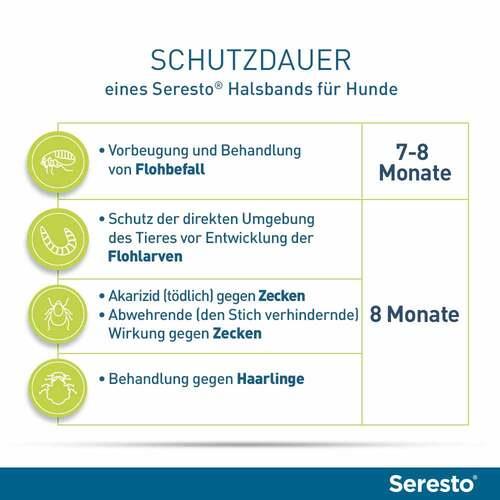 Seresto Halsband für kleine Hunde bis 8 kg - 3