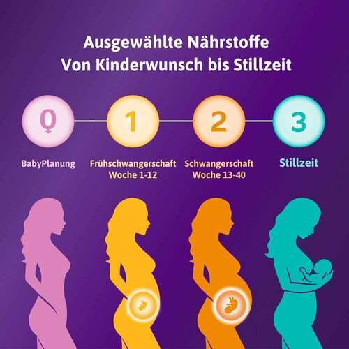 Femibion 0 Babyplanung Tabletten - 4