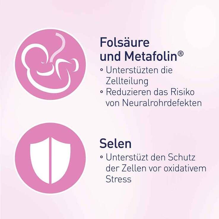 Kinderwunsch Ratgeber Fruchtbarkeit Frau: Elevit 1 Kinderwunsch & Schwangerschaft Tabletten Bei